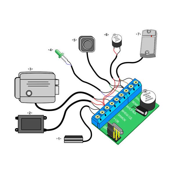 Дешевые цены на автономные контроллеры скуд